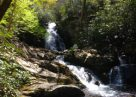 Best Hikes In Wears Valley, Tennessee